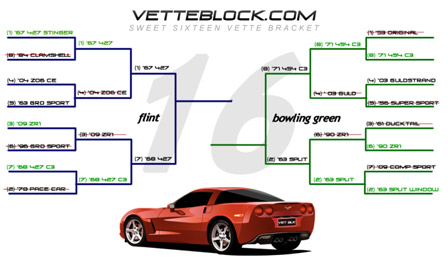 The Corvette Championship Game at VetteBlock.com