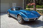 Corvette Auction Preview: Mecum at Bloomington Gold