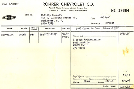 43 Years Ago Today a Young Man Buys A 1966 Corvette