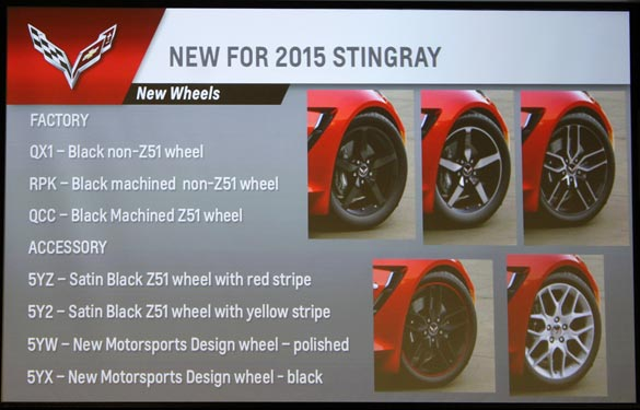 New Wheels for 2015 Stingray
