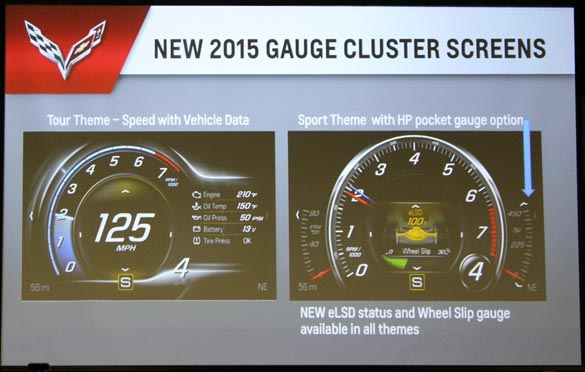 New Gauge Cluster Screens for the 2015 Stingray