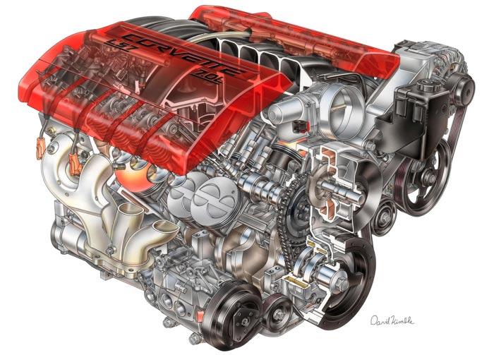 GM Hit with Class Action Lawsuit for Defective C6 Corvette LS7 Engines