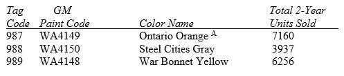 1971-72 Firemist Colors