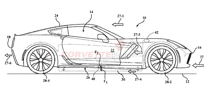 GM Patent Illustration for Active Side Skirts