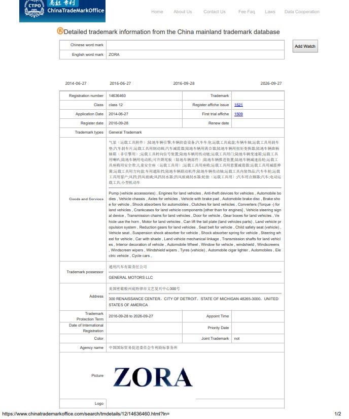China Trademark for ZORA