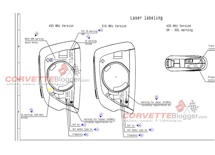[SPIED] 2020 Mid-Engine Corvette Keyfob and C8 Logo from FCC Filing