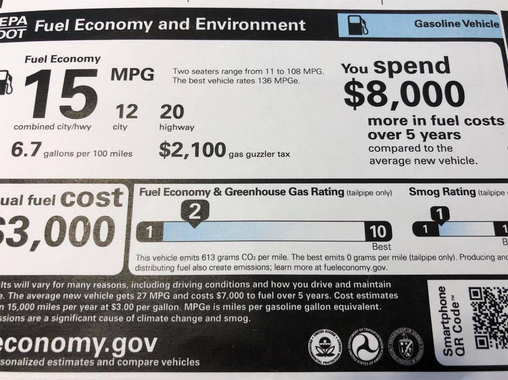 Van Bortel Chevrolet >> [PIC] 2019 Corvette ZR1 has a 15 MPG Combined City/Highway Fuel Economy Rating - Corvette: Sales ...