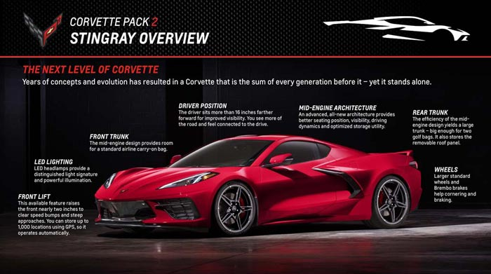 Download the C8 Corvette Packs that Chevrolet Sent to Dealers for Training