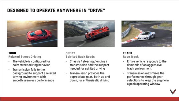 2020 Corvette Stingray Powertrain Seminar