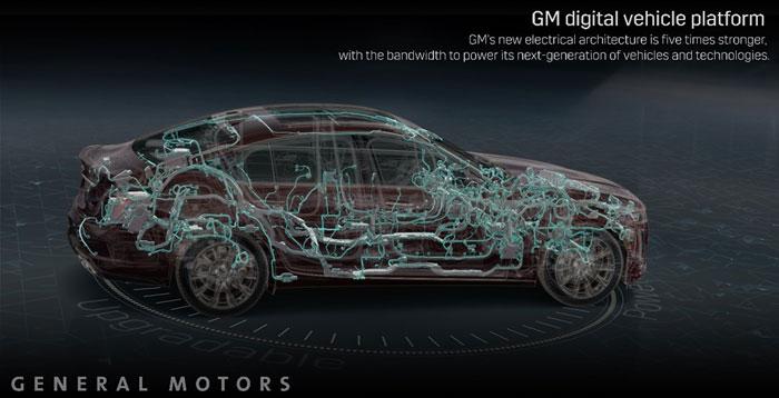 GM Unveils New Digital Vehicle Platform