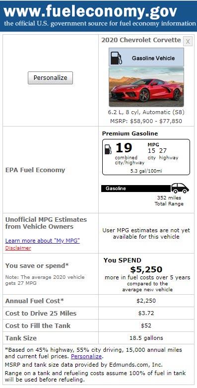 2020 Corvette Fuel Economy Ratings