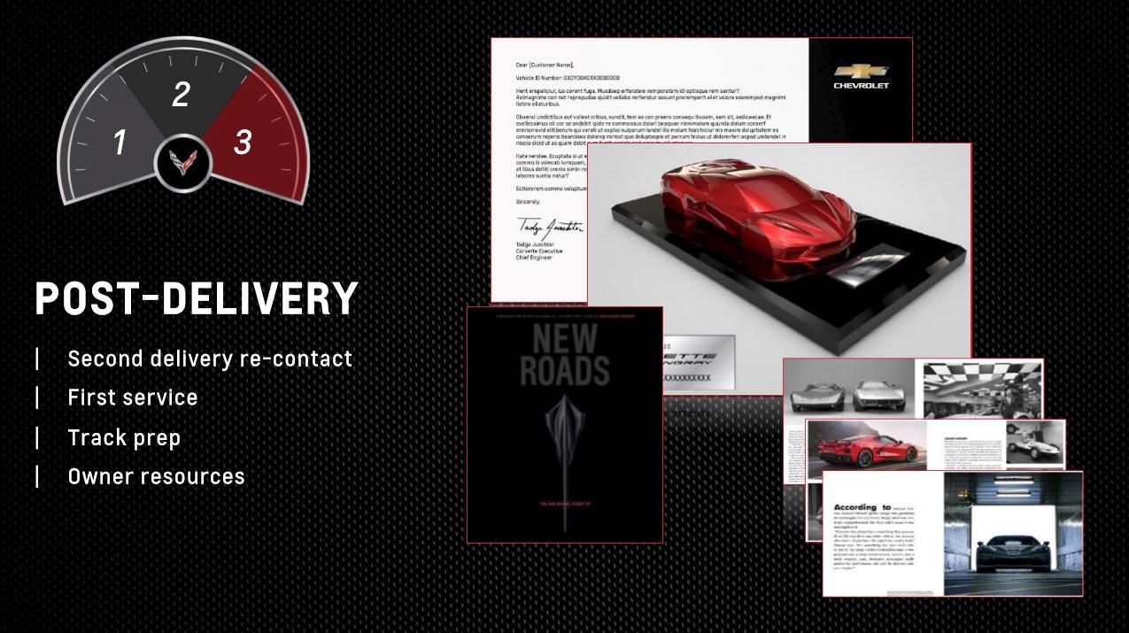 Corvette Academy 2.0