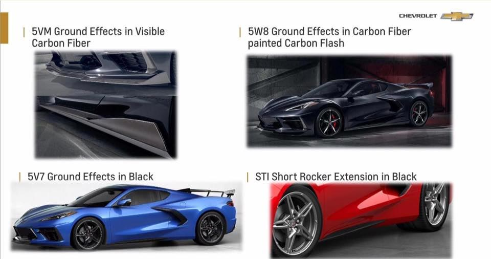 Chevrolet Ramps Up Accessories for the 2020 Corvette