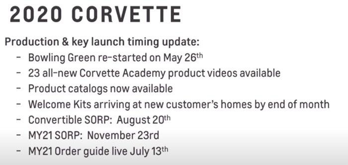 2020 Production Update - June 5, 2020