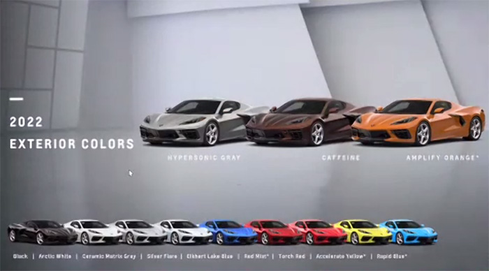 [POLL] Which New for 2022 Corvette Color Are You Ordering?