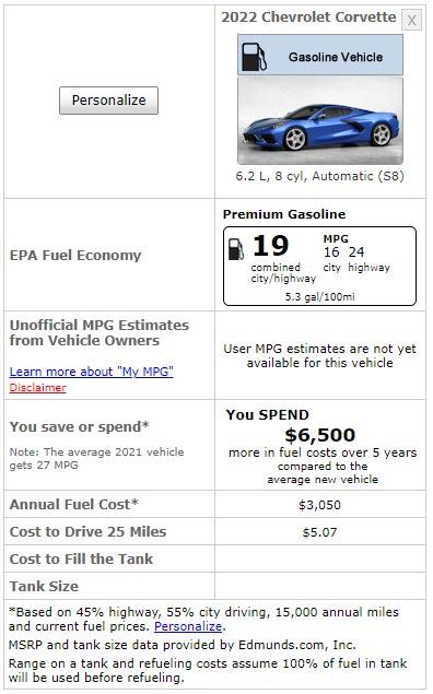 EPA Fuel Economy Rating for the 2022 Corvette Stingray
