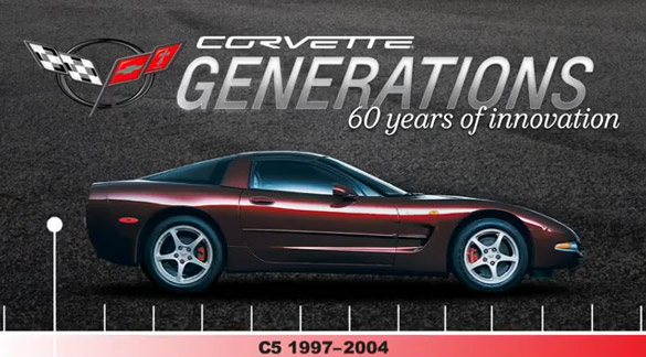 [VIDEO] Chevrolet's Harlan Charles Celebrates the C5 Generation of Corvette