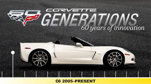 [VIDEO] Chevrolet Pays Tribute to the C6 Corvette Generation