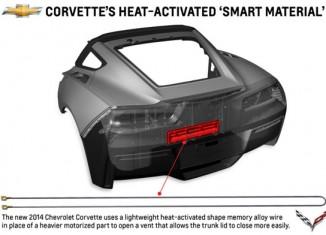 [VIDEO] General Motors Debuts New Shape Memory Alloy Smart Material on C7 Corvette