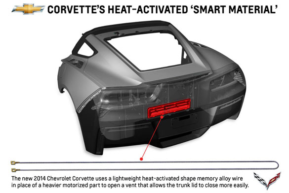 [VIDEO] General Motors Debuts New Shape Memory Alloy Smart Material on C7 Corvette