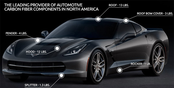 Japanese Firm Takes a Stake in Company that Supplies Carbon Fiber Panels for the Corvette Stingray