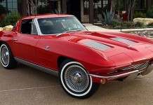 Corvette Auction Preview: Mecum Dallas 2015