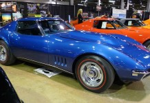 The 2015 Muscle Car and Corvette Nationals