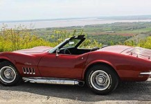 Save Now on C3 Corvette Parts at Corvette Central